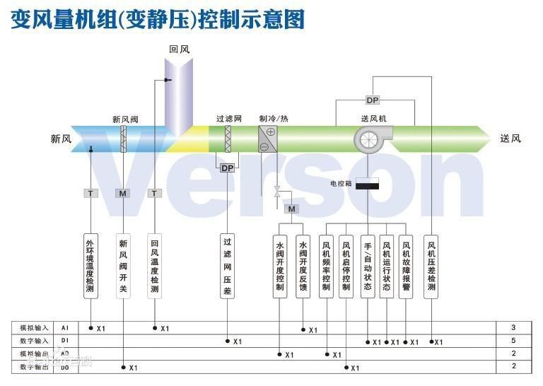 变风量空调系统介绍  pdf格式
